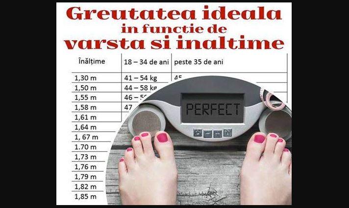 Interpretarea pierderii în greutate - Fraze pentru a slăbi